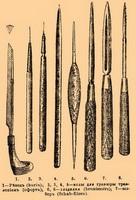 Инструменты для гравирования