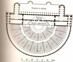 План театра Марцелла в Риме